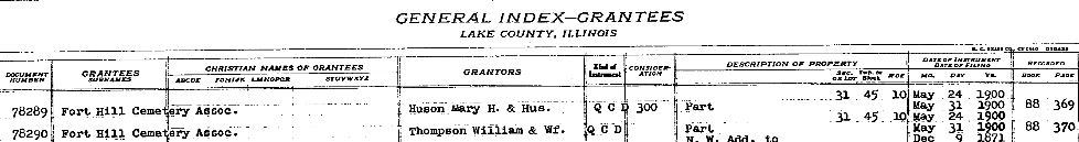 C:\Users\Vern\Pictures\Historical\Fort Hill Cemetery\1900-05-24 Fort Hill Cemetery Assoc General Index Quick Claim Deed.JPG